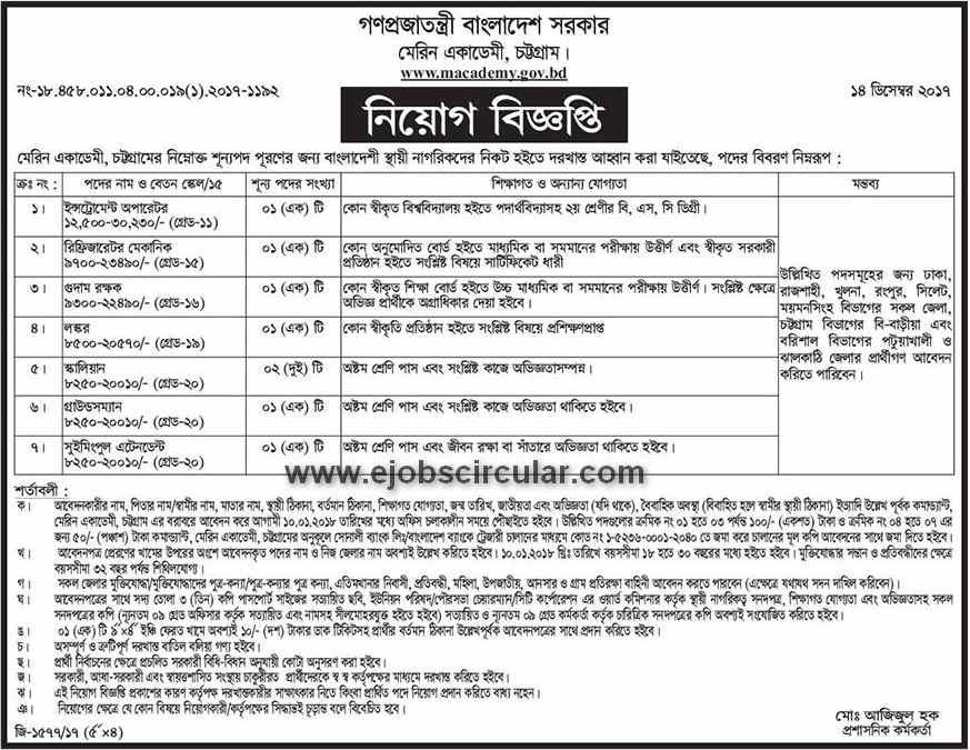 Bangladesh Marine Academy macademy Job circular