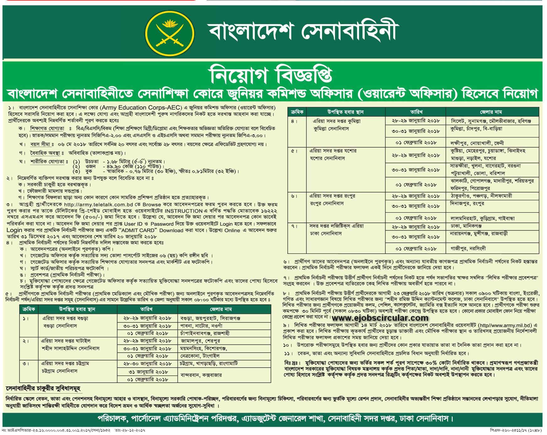 Sainik Recruitment Notice