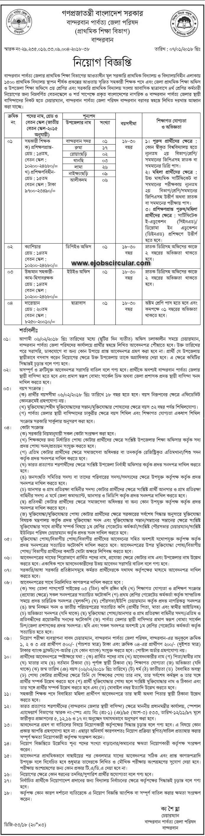 Primary School Teacher Jobs Circular