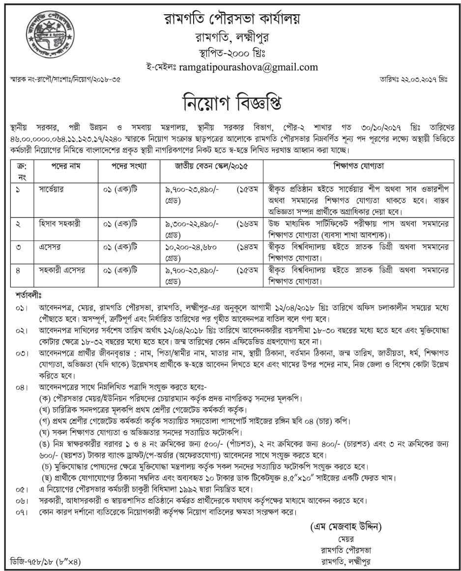 Local Government Division LGD Job Circular