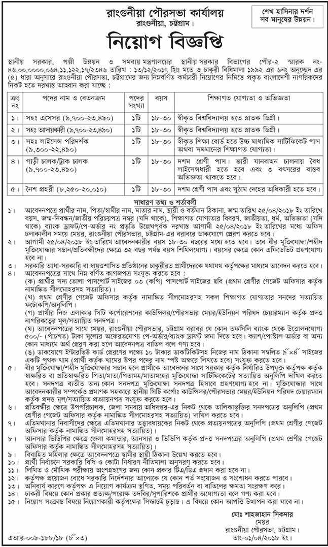 Local Government Engineering Department (LGED) job circular 2018