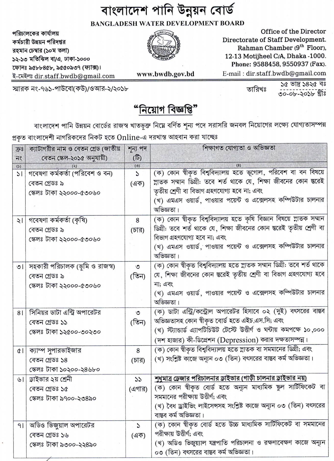 Bangladesh Water Development Board BWDB Job Circular -2018www.bwdb.gov.bd