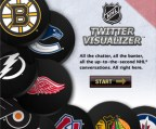 300x250 Banner for NHL.com and all club/affiliate sites promoting NHL Social's Twitter Visualizer