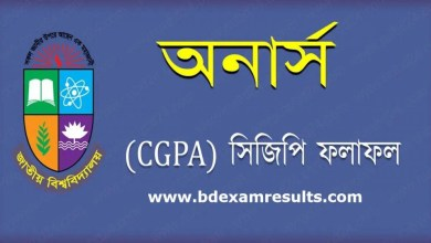 Honours 4th Year CGPA Result