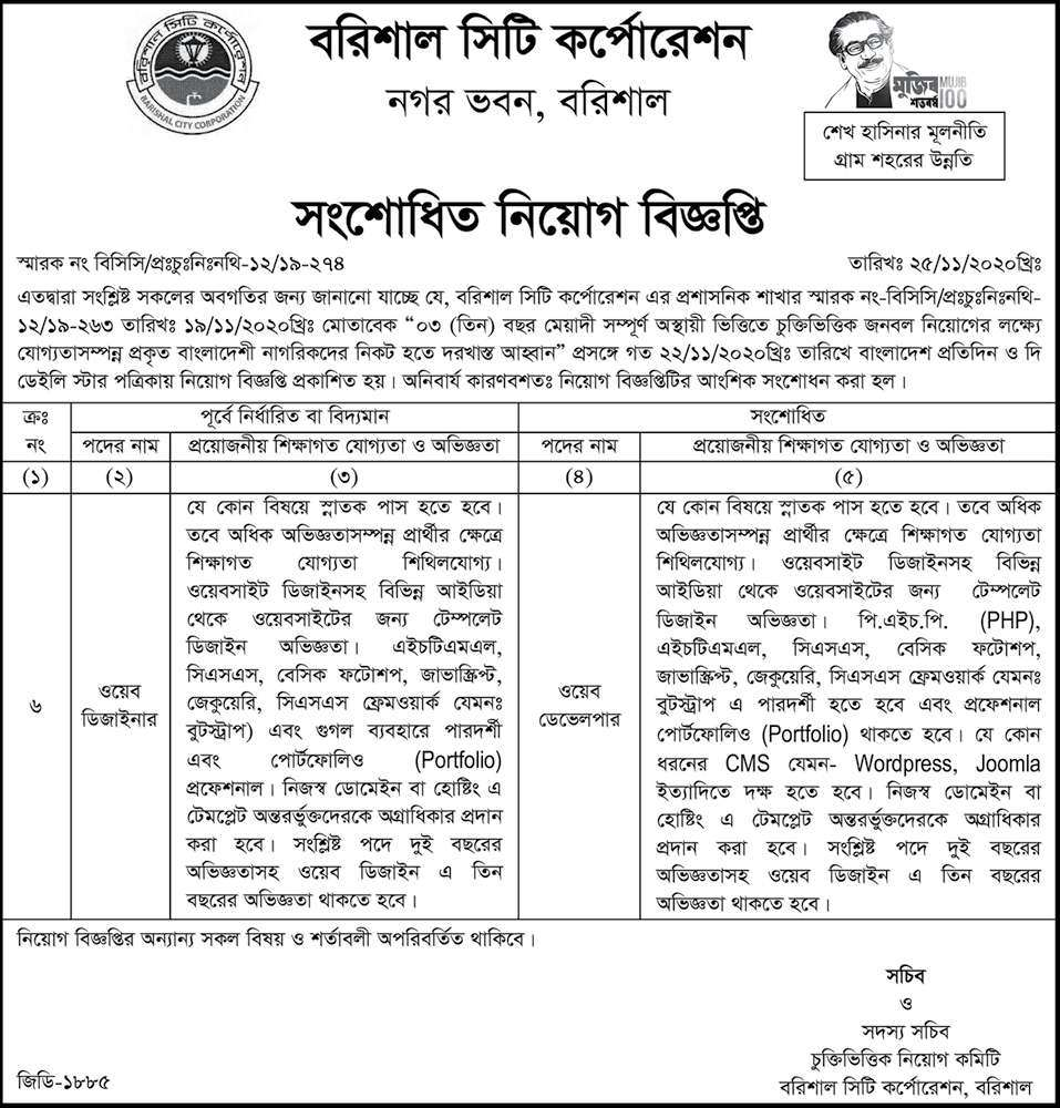 Barisal City Corporation Job Circular