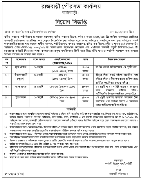 Rajbari Pourashava Job Circular 2020