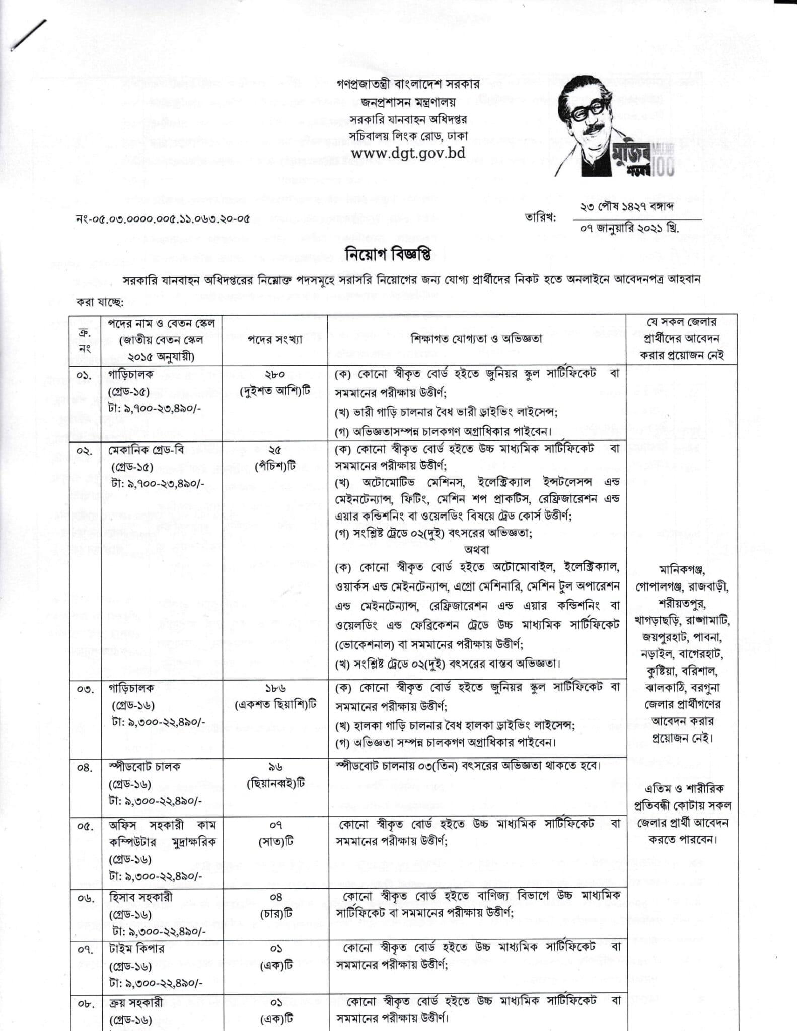 DGT Job Circular 2021