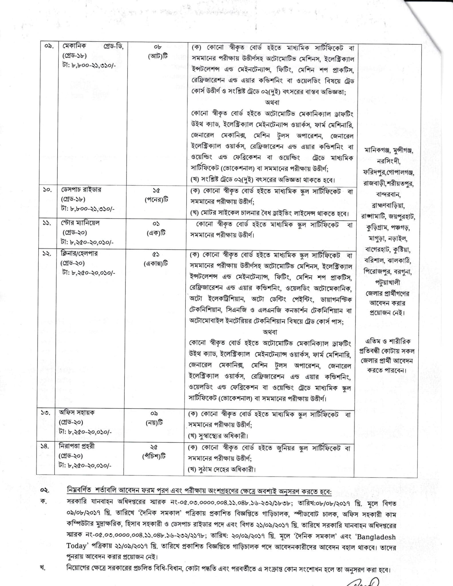 Department of Government Transport Job Circular