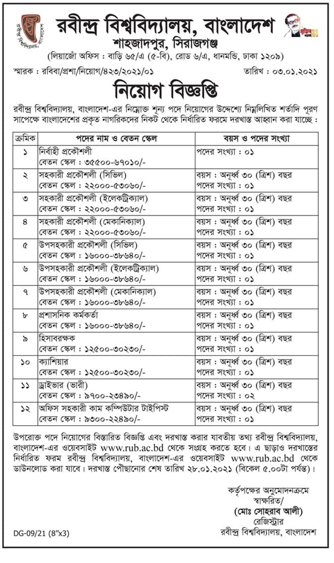 Rabindra University Job Circular 2021