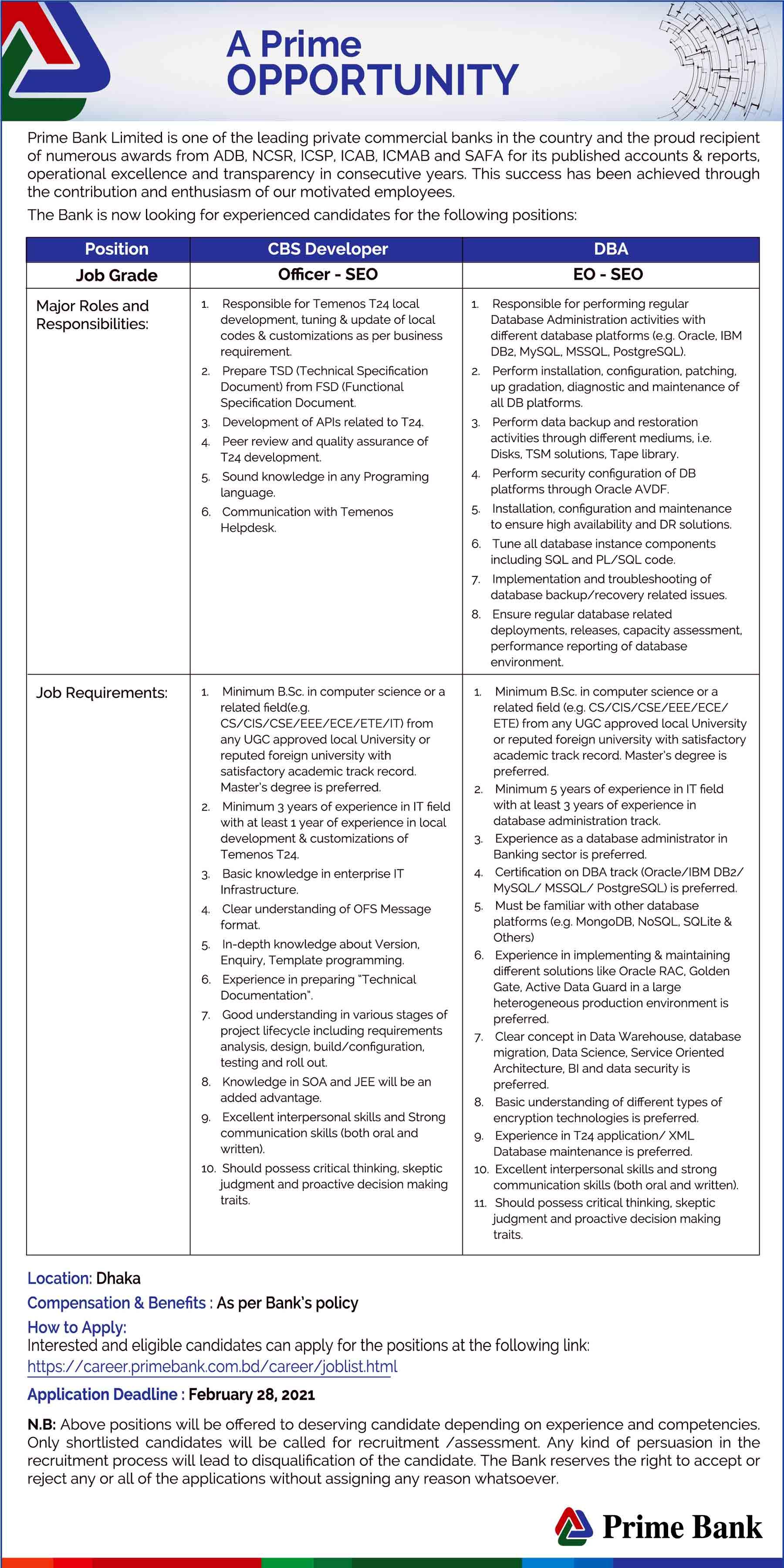Prime Bank Limited Job Circular 2021