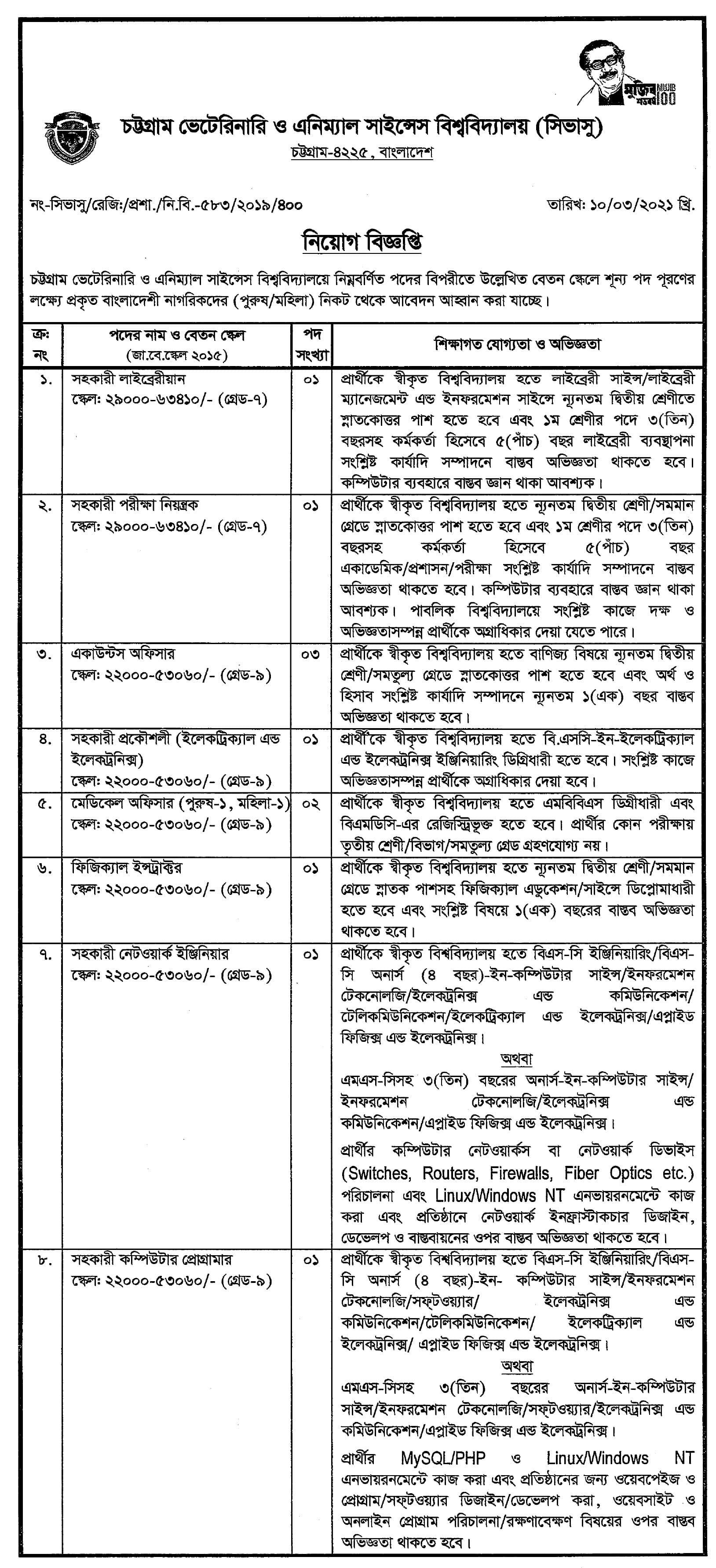 Chattogram Veterinary and Animal Sciences University job Circular