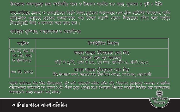 Abul Khair Job Circular 2021