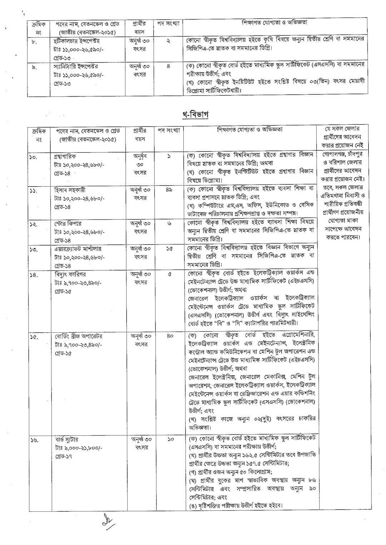 Civil Aviation Authority Job Circular 2021