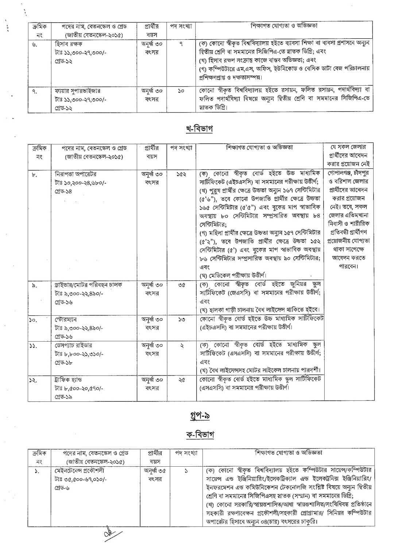 caab.teletalk.com.bd job circular
