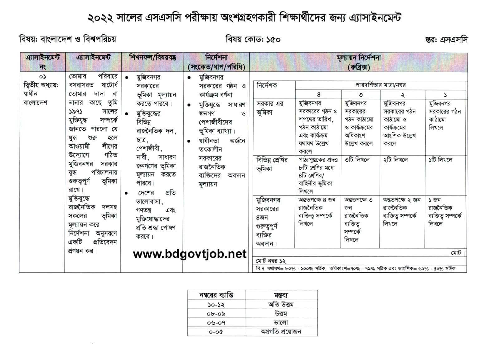 Class 10 BGS Assignment 2nd Week 2021