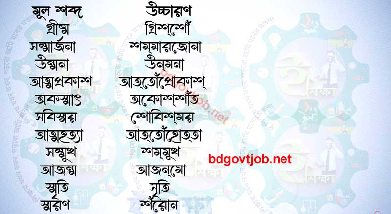 Class 11 assignment bangla 2021 answer