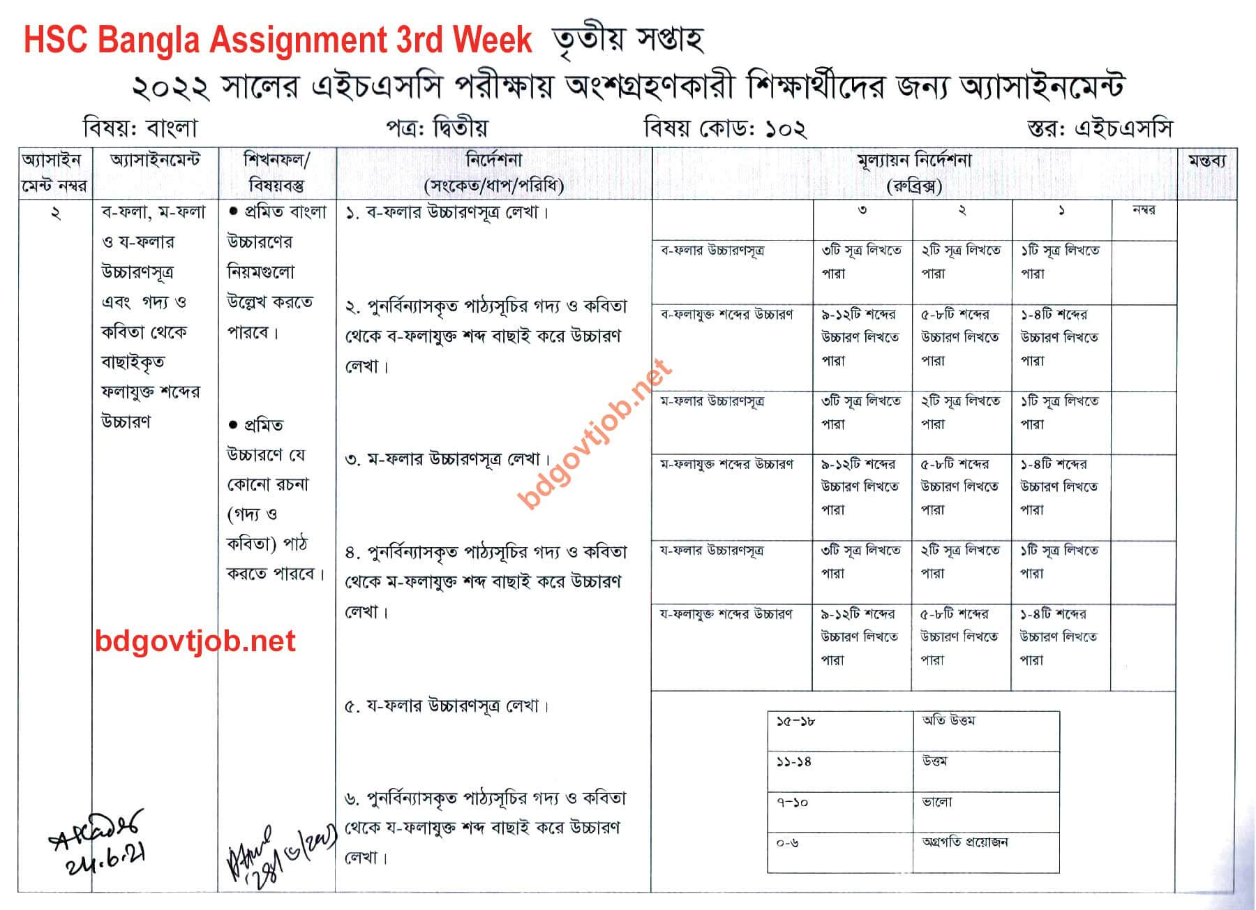 Hsc assignment 2022 bangla