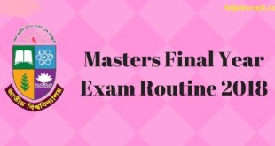 Masters Final Year Exam Routine
