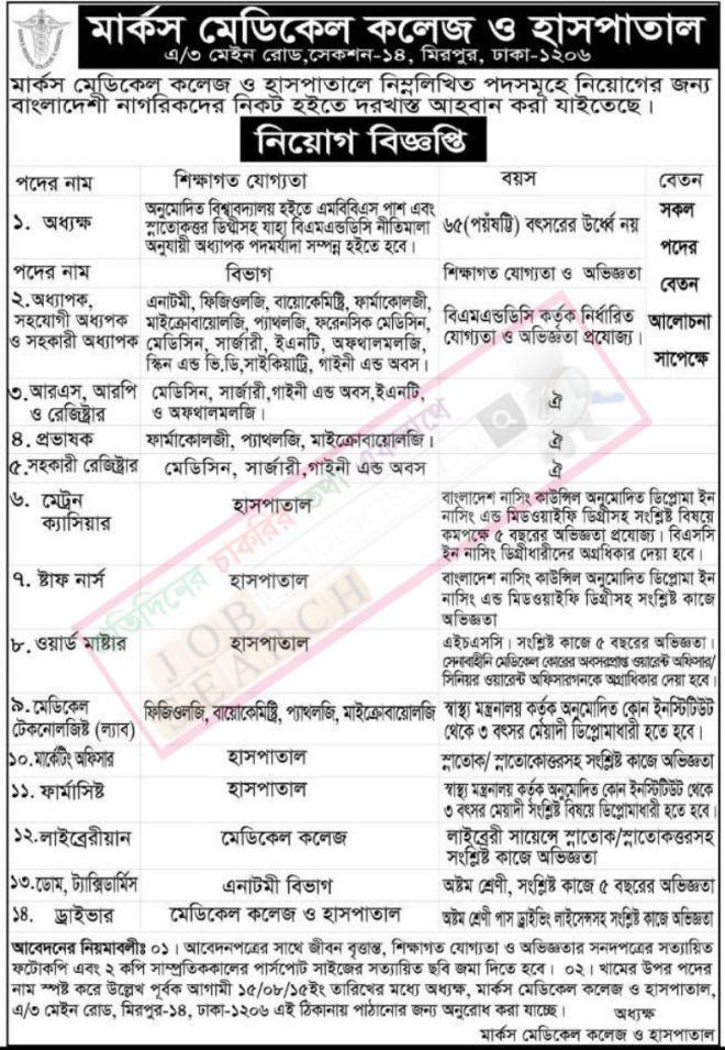 Marks Medical College Job Circular