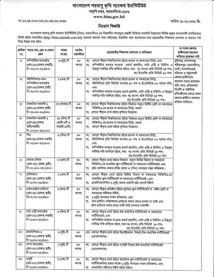 Bangladesh Institute of Nuclear Agriculture Circular Dec19-1