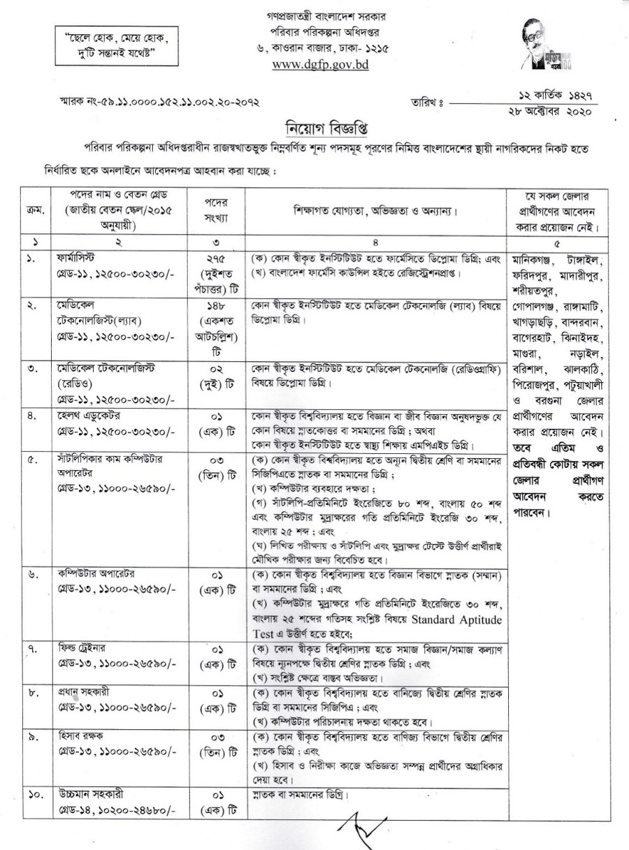 Directorate General of Family Planning DGFP Job Circular 30 November 2020