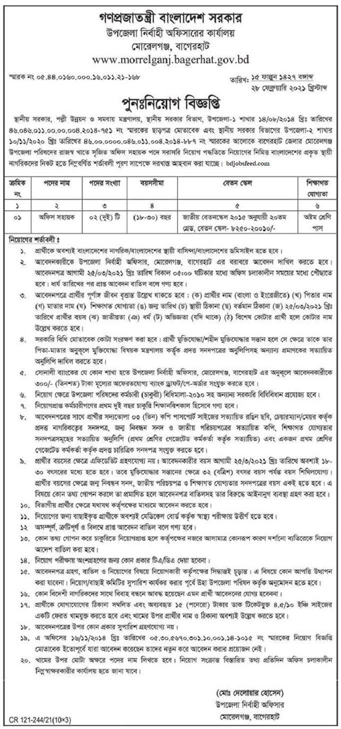 Upazila Parishad Office Job Circular March 2021