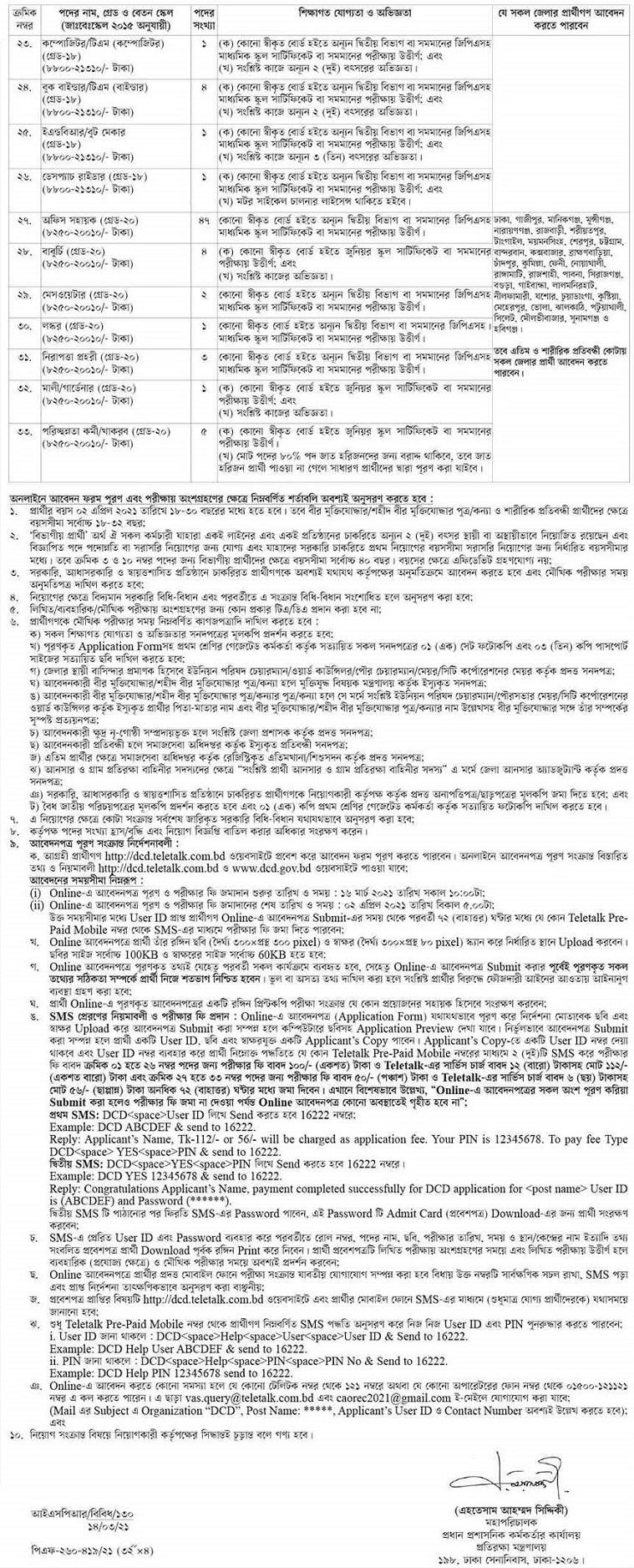 Ministry of Defence (MoD) Job Circular 02 April 2021