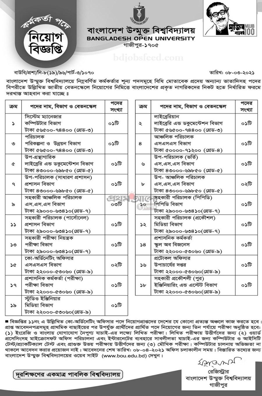 Bangladesh Open University (BOU) Job Circular April 2021