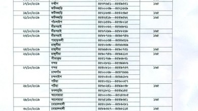 District wise primary assistant teacher exam date 2019