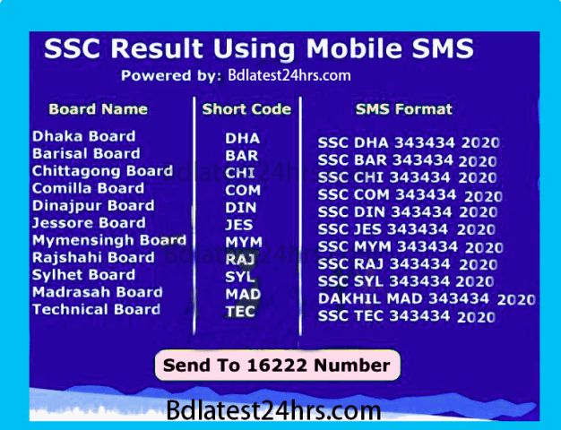 ssc result sms system