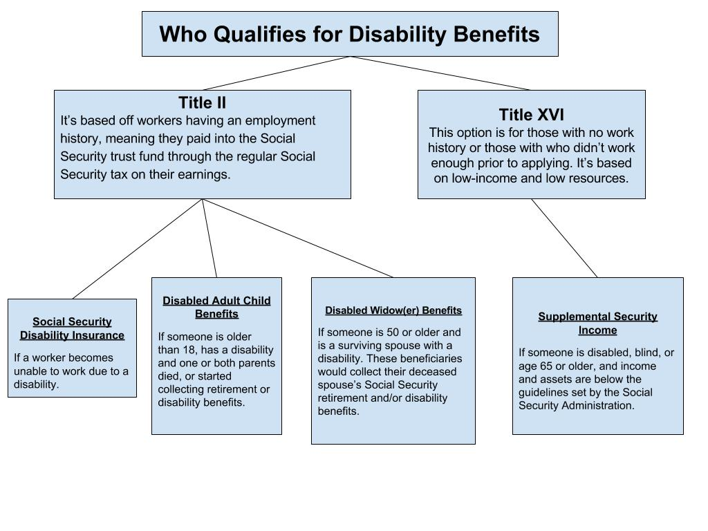 7 Little Known Ways To Help Maine People With Disabilities