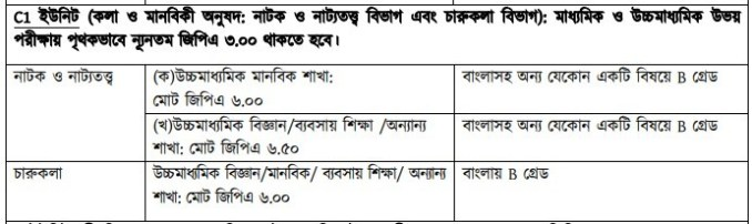 Jahangirnagar-University-C1-Unit