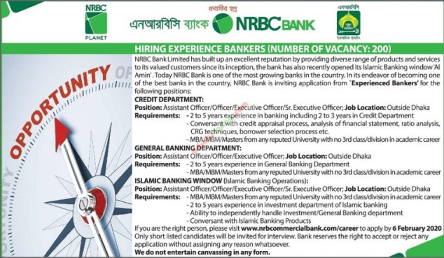 nrb-commercial-bank job 2020