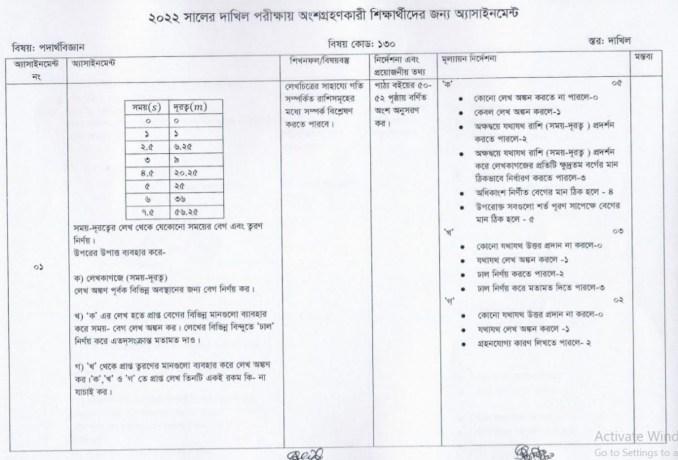 dakhil-assignment-2021
