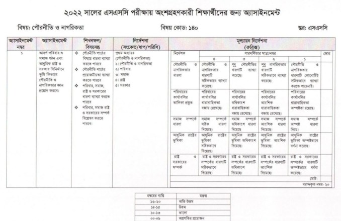 ssc-2022-assignment-5th-week-answer