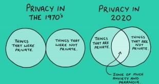 A Kaspersky tanácsai az adatvédelem nemzetközi napja alkalmából