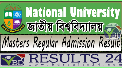 National University Masters Regular Admission Result