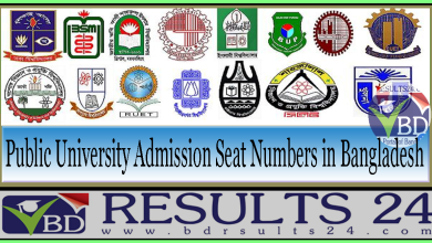 Public University Admission Seat Numbers in Bangladesh