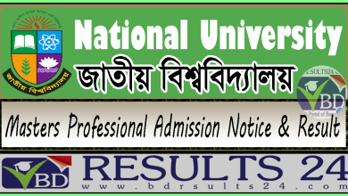 National University Masters Professional Admission