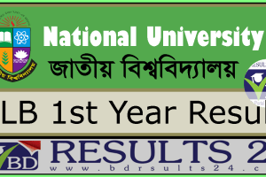 National University LLB 1st Year Result
