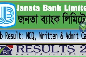 Janata Bank MCQ Written Result Admit Card