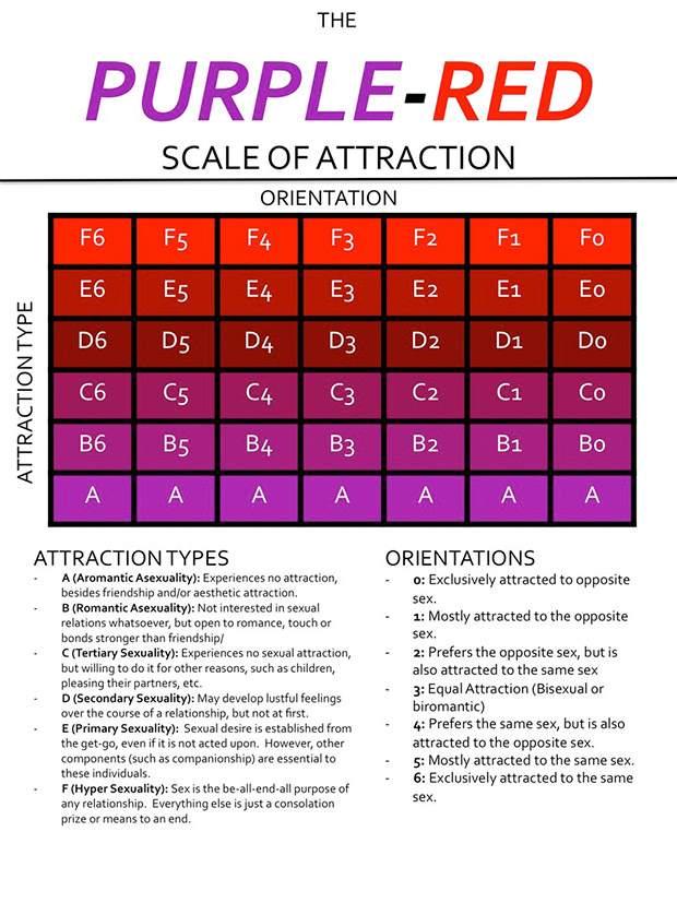 PurpleRedScaleAttractionSml