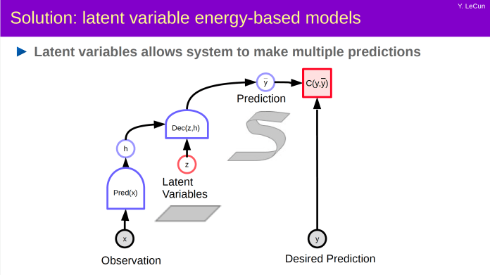 latent variable energy-based models