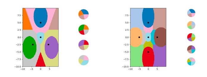 Understanding k-NN algorithms