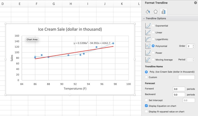 excel data science machine learning - trendline