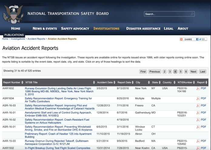 NTSB aviation accidents