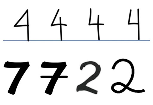 handwritten digits
