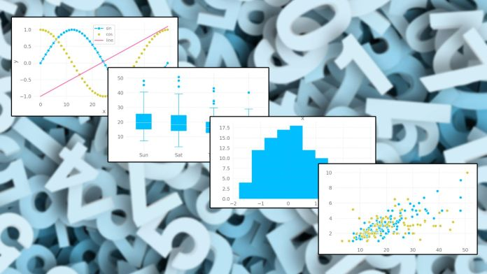machine learning data charts