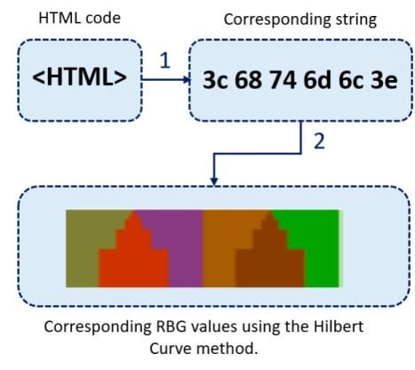 html en color