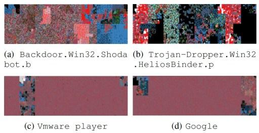 visualización de malware binario